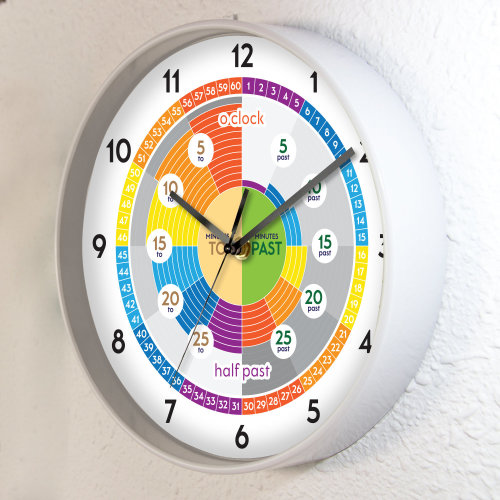Tell the time Children Room Wall Clock