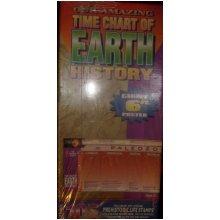 Earth History Chart