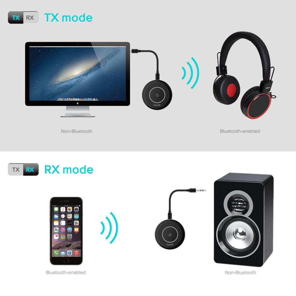 HAVIT V4 1 2-in-1 Bluetooth Transmitter/Receiver(aptX Low