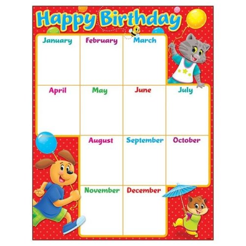 Trend Enterprises T 38456 Birthday Playtime Pals Learn Chart