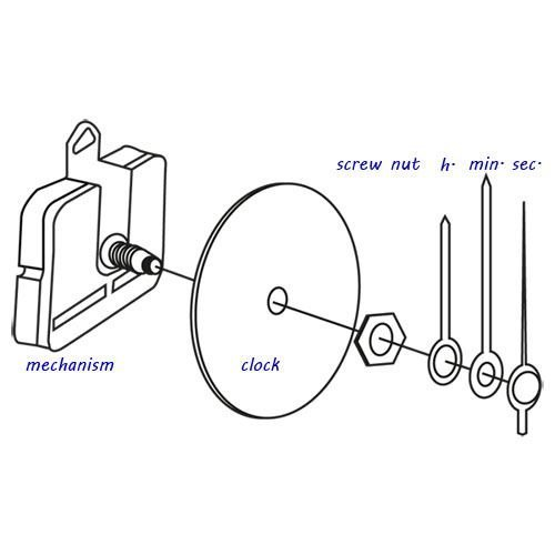 Clock Hands - 75mm Hour Hand & 98mm Minute Hand With Seconds Hand